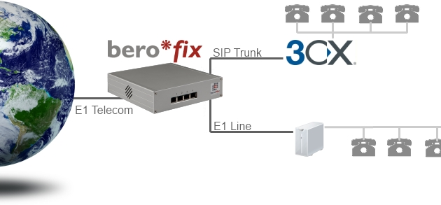beroNet implemented a full redundancy system constituting of 2 beroNet Gateways 6400 3 E1 and a beroNet fos Failover Switch.