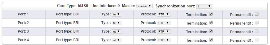 Tout d'abord configurez les ports RNIS