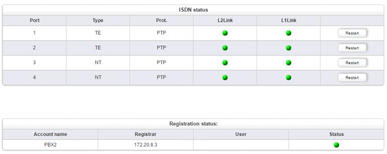 Une fois les configurations SIP et RNIS terminées et la passerelle activée,les informations de l'onglet « State » du menu « Management+ » devraient ressembler à celles-ci